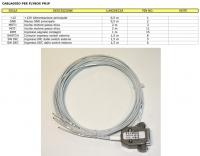 Kabelsatz Flybox Constandspeed-Computer